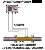 Двухлучевой ультразвуковой расходомер газа РИТМ-АТ2