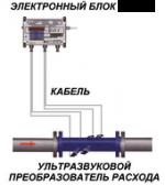 Двухлучевой ультразвуковой расходомер жидкости РИТМ-ВТ2