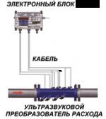 Четырехлучевой ультразвуковой расходомер жидкости РИТМ-ВТ4